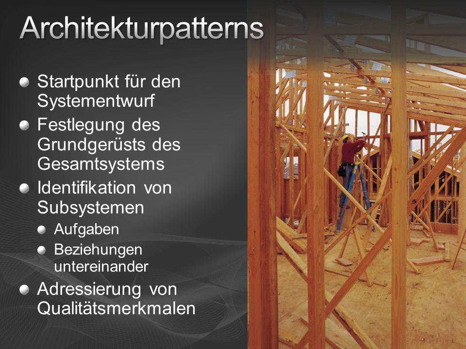 Architekturpatterns Startpunkt für den Systementwurf