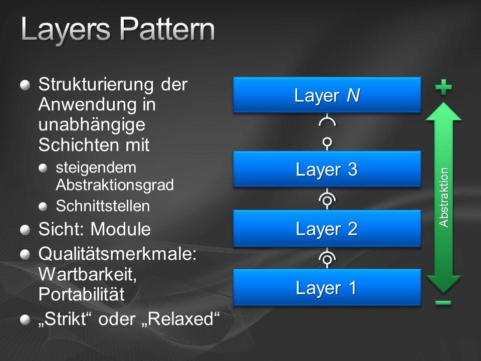Layers Pattern Strukturierung der Anwendung in unabhängige Schichten mit. steigendem Abstraktionsgrad.