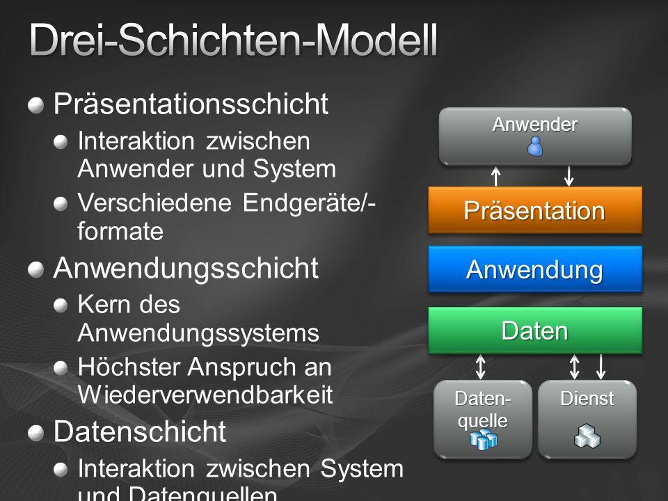 Drei-Schichten-Modell