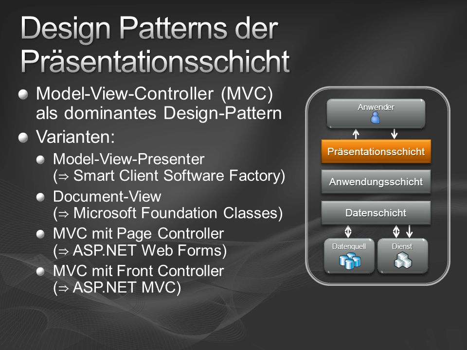 Design Patterns der Präsentationsschicht