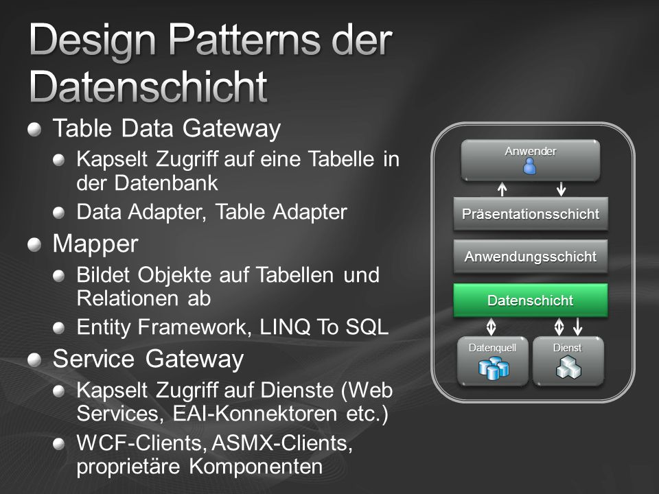 Design Patterns der Datenschicht