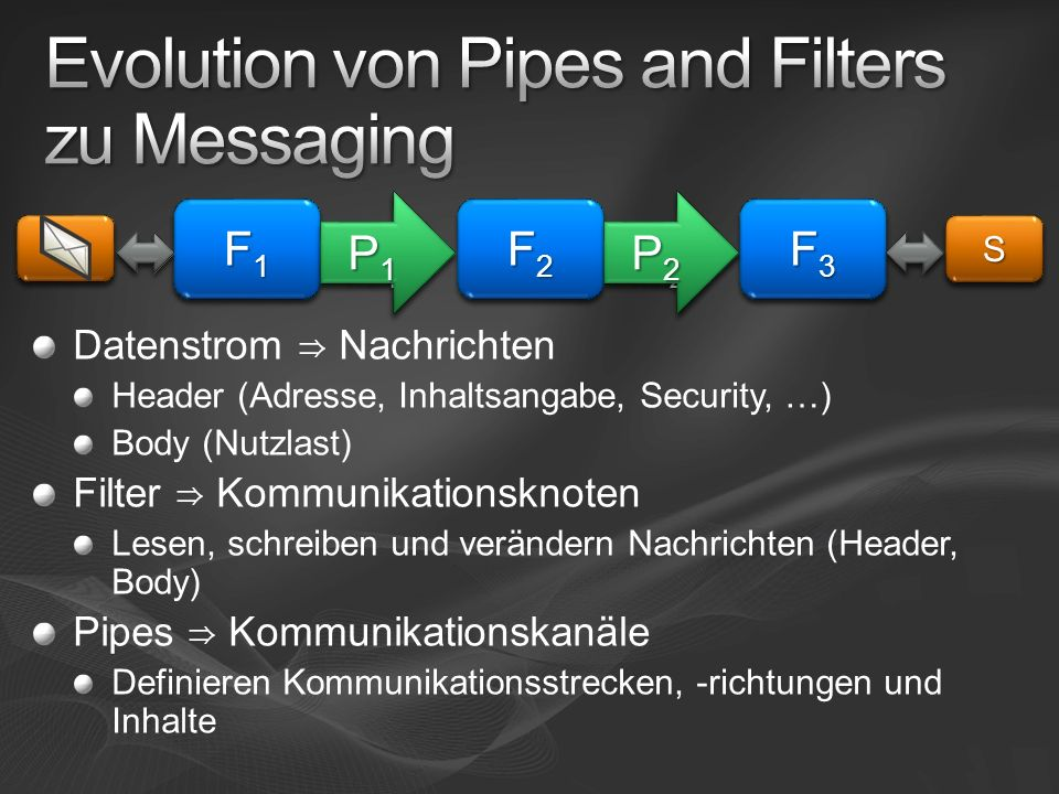 Evolution von Pipes and Filters zu Messaging