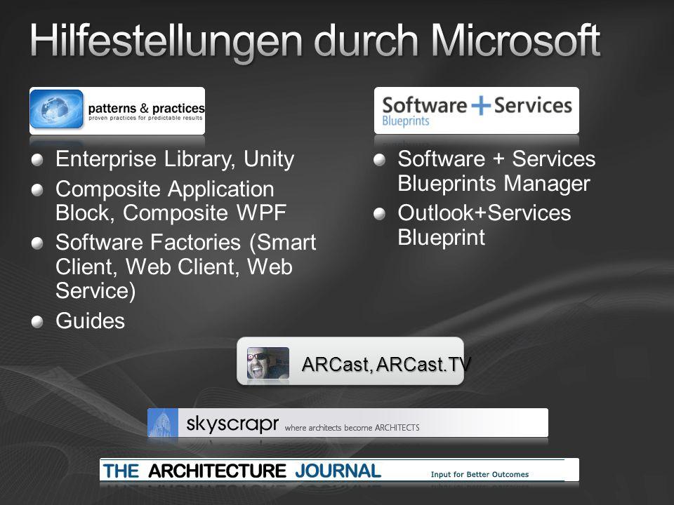 Hilfestellungen durch Microsoft