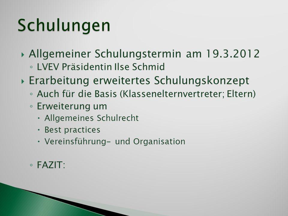 Schulungen Allgemeiner Schulungstermin am 19.3.2012