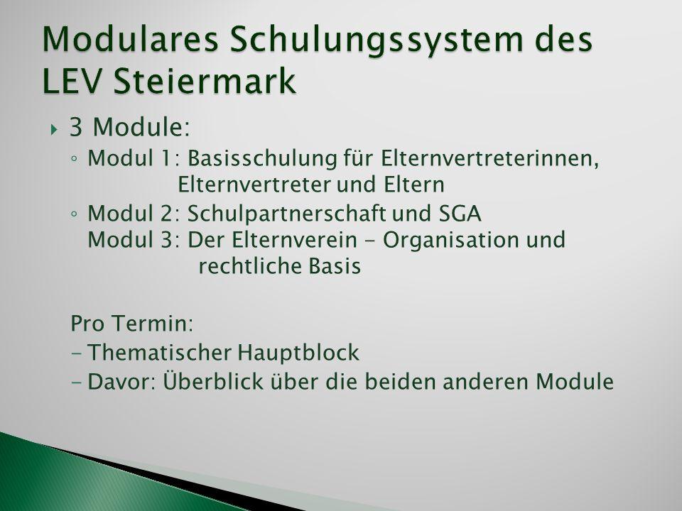 Modulares Schulungssystem des LEV Steiermark