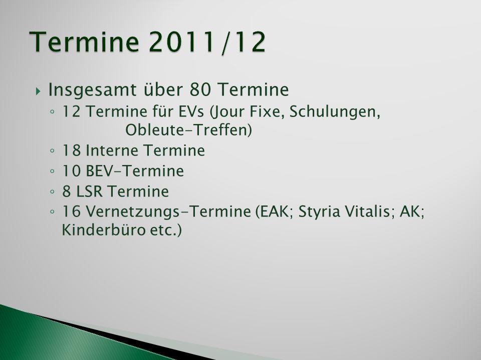 Termine 2011/12 Insgesamt über 80 Termine