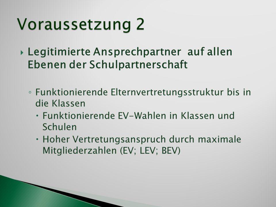 Voraussetzung 2 Legitimierte Ansprechpartner auf allen Ebenen der Schulpartnerschaft.