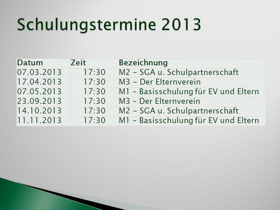 Schulungstermine 2013 Datum Zeit Bezeichnung 07.03.2013 17:30