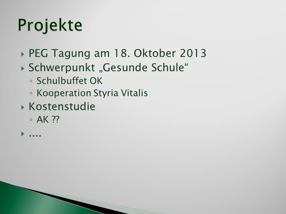 "Projekte PEG Tagung am 18. Oktober 2013 Schwerpunkt ""Gesunde Schule"