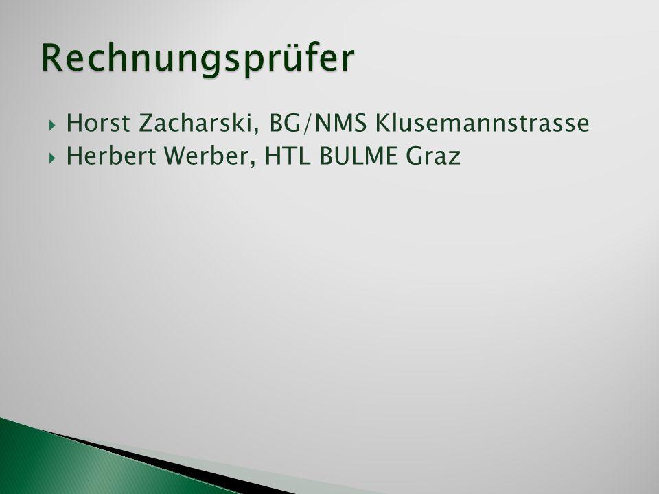 Rechnungsprüfer Horst Zacharski, BG/NMS Klusemannstrasse