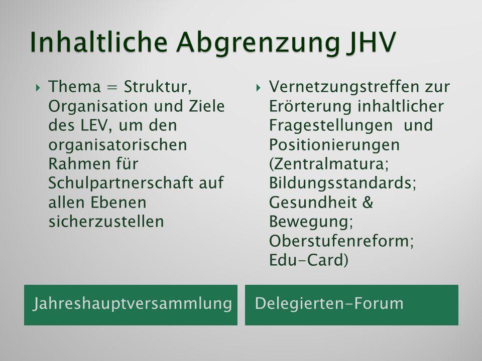 Inhaltliche Abgrenzung JHV