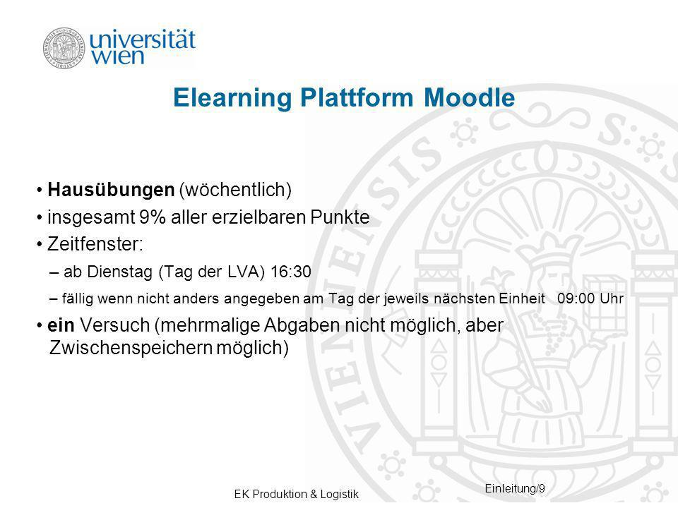 Elearning Plattform Moodle