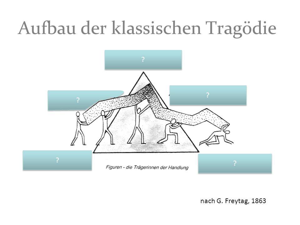 Aufbau der klassischen Tragödie