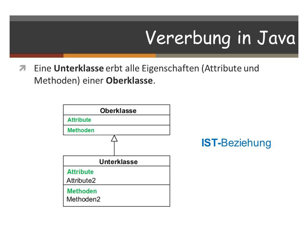 Vererbung in Java IST-Beziehung