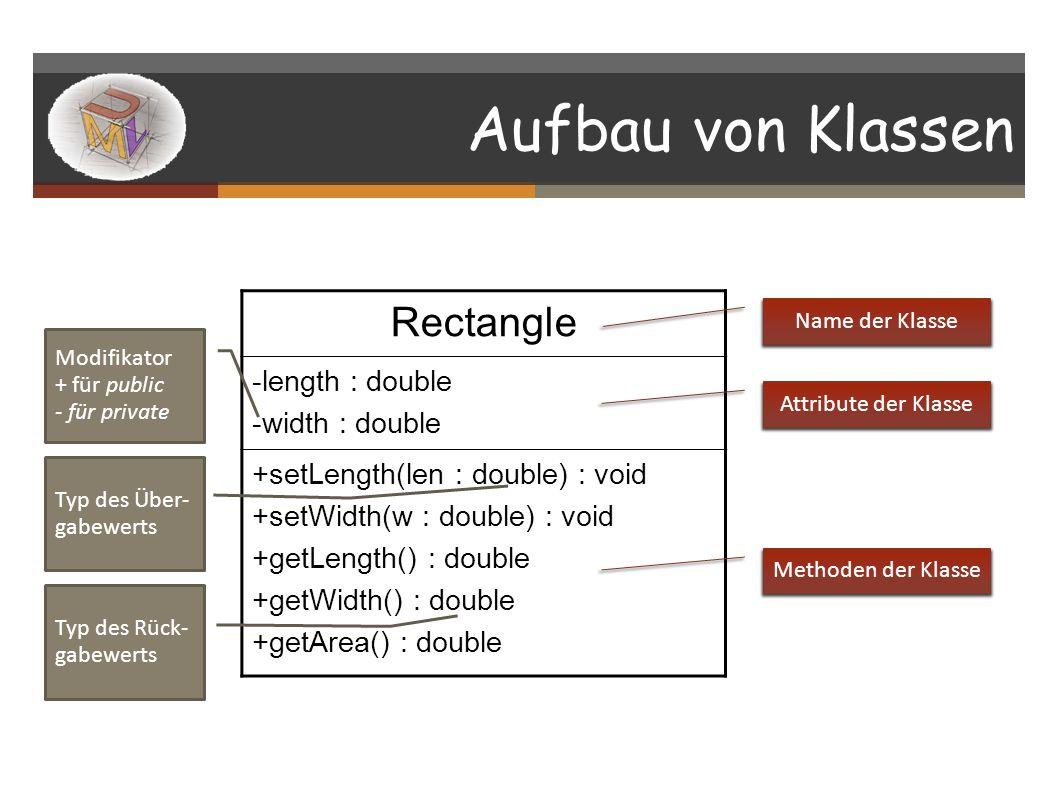 Aufbau von Klassen Rectangle length : double width : double