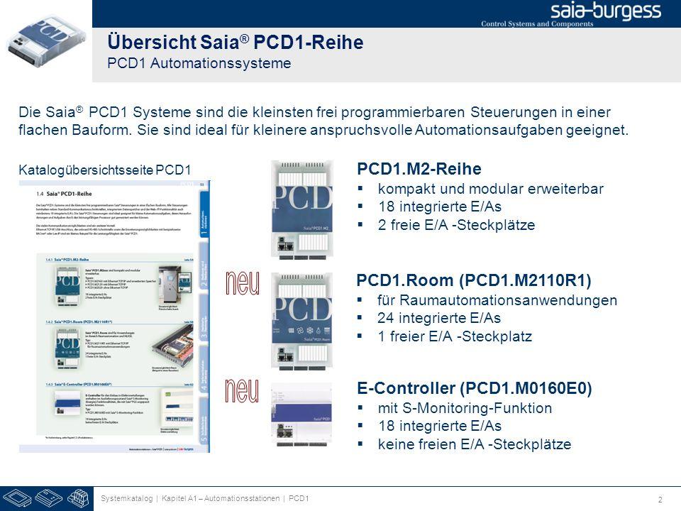 Übersicht Saia® PCD1-Reihe PCD1 Automationssysteme