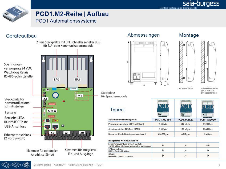 PCD1.M2-Reihe | Aufbau PCD1 Automationssysteme
