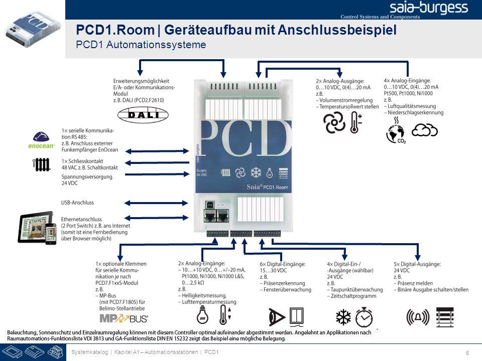 PCD1.Room | Geräteaufbau mit Anschlussbeispiel PCD1 Automationssysteme