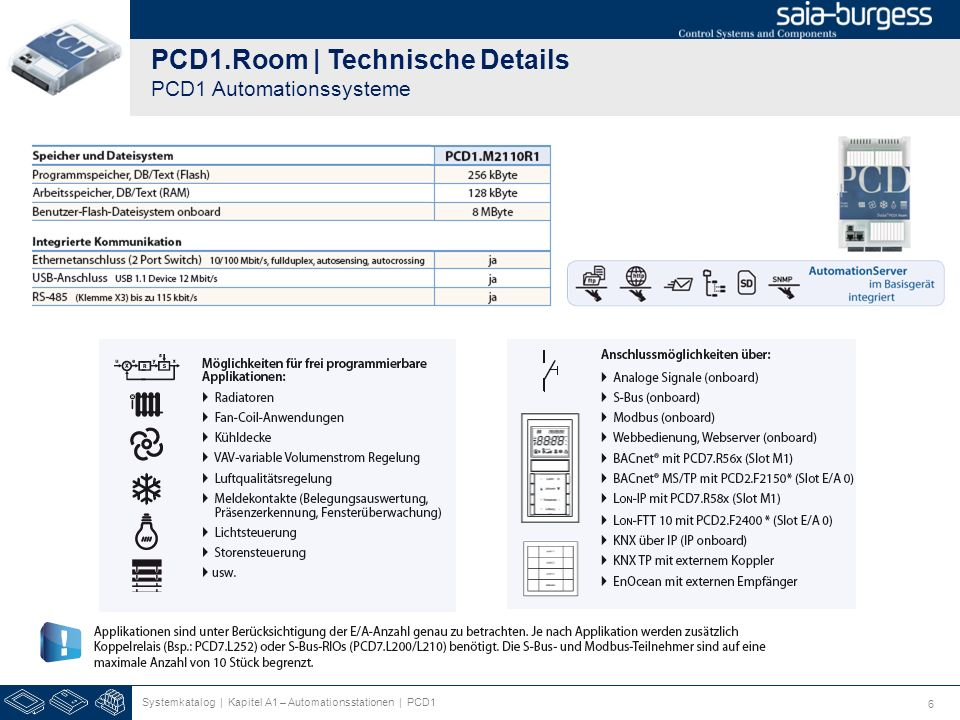 PCD1.Room | Technische Details PCD1 Automationssysteme