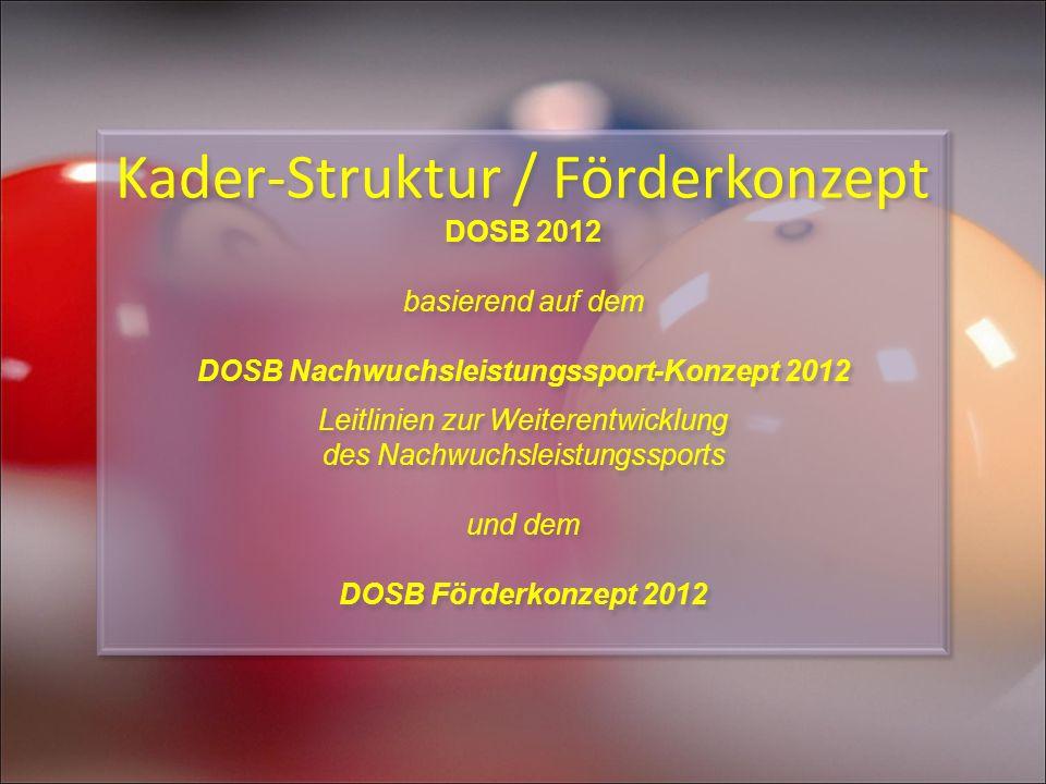 DOSB Nachwuchsleistungssport-Konzept 2012