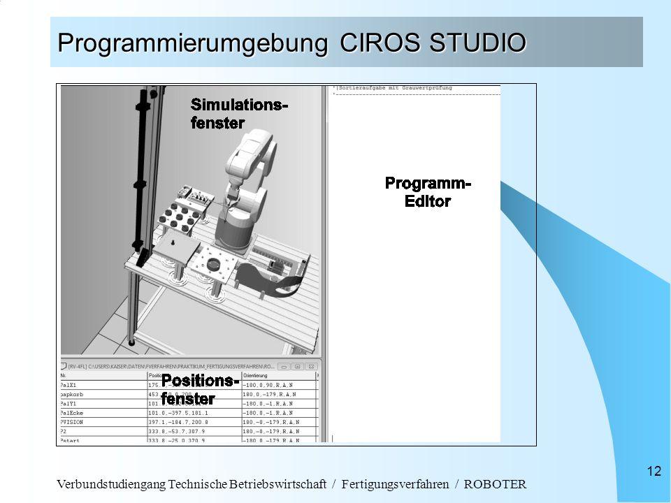Programmierumgebung CIROS STUDIO