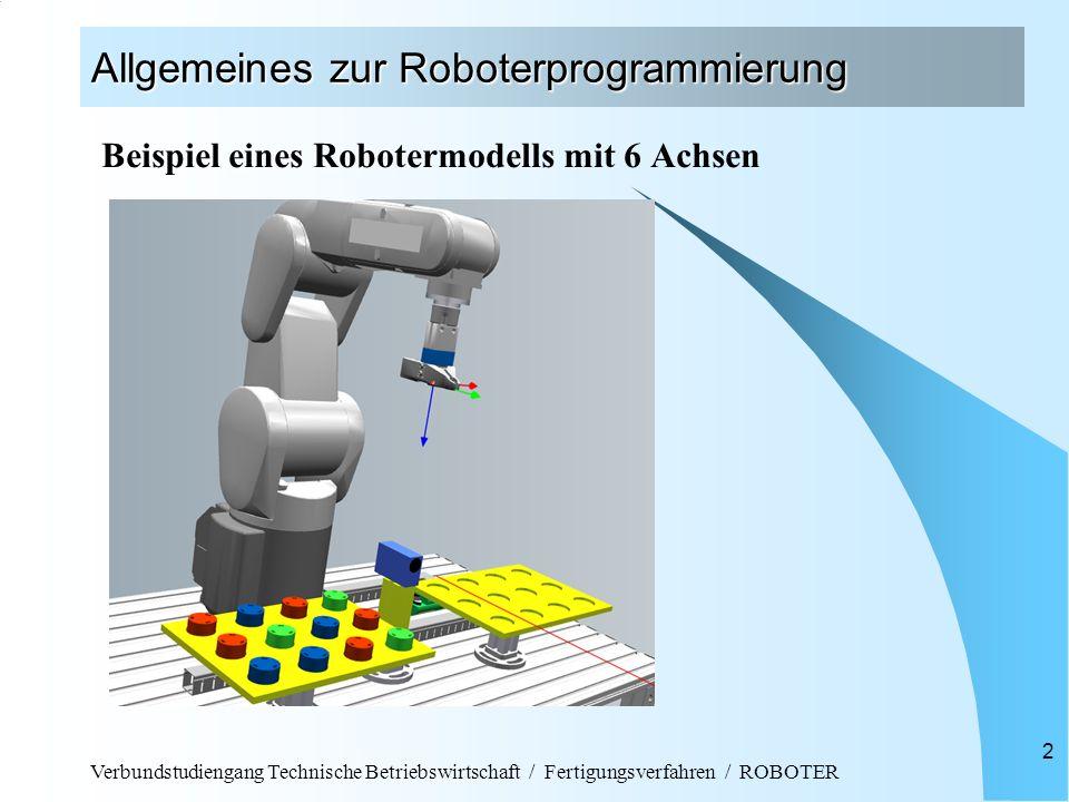 Allgemeines zur Roboterprogrammierung