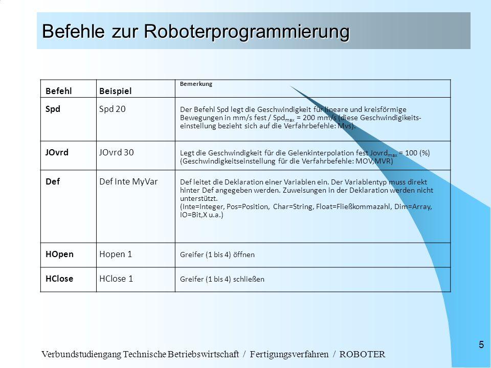 Befehle zur Roboterprogrammierung