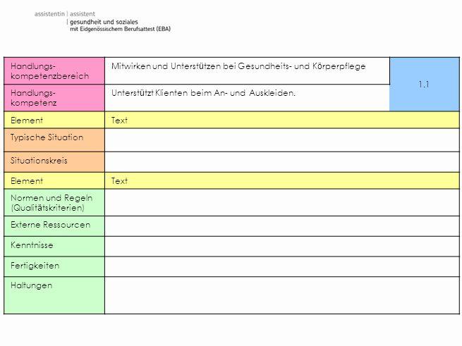 Handlungs-kompetenzbereich