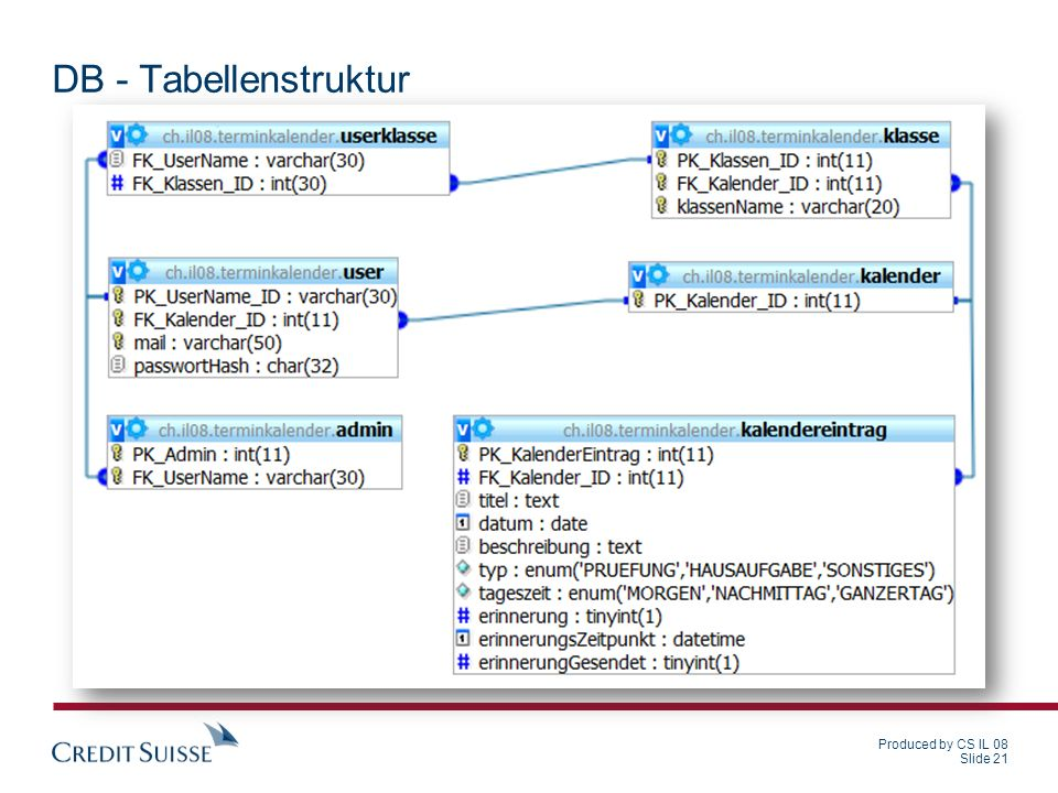 DB - Tabellenstruktur