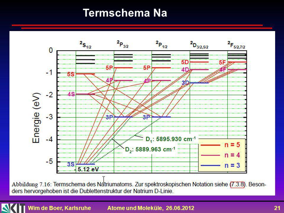 Termschema Na