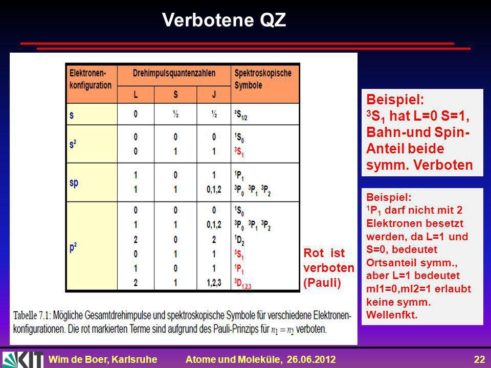 Verbotene QZ Beispiel: 3S1 hat L=0 S=1, Bahn-und Spin-