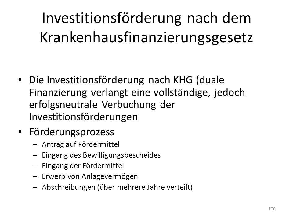 Investitionsförderung nach dem Krankenhausfinanzierungsgesetz