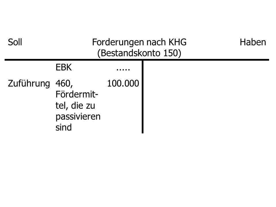 Forderungen nach KHG (Bestandskonto 150)