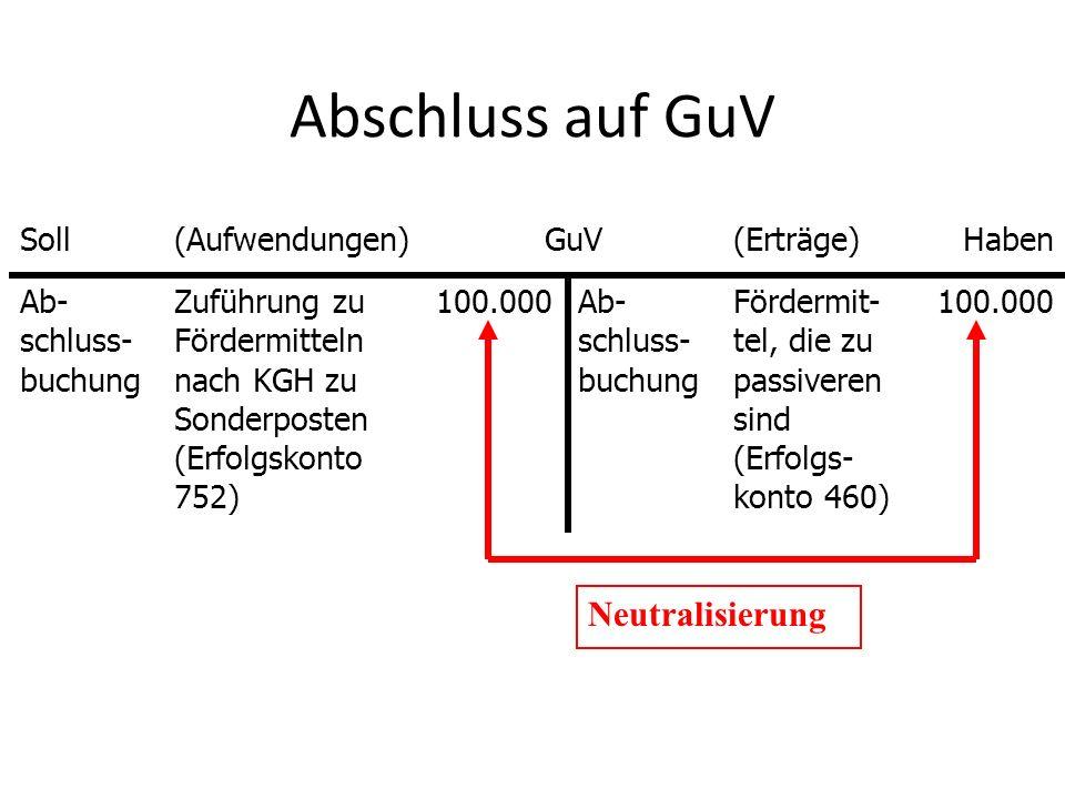 Abschluss auf GuV Neutralisierung Soll (Aufwendungen) GuV (Erträge)