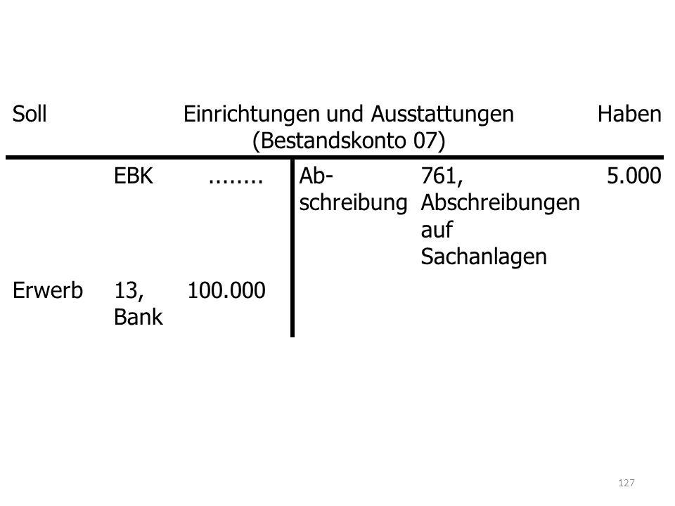 Einrichtungen und Ausstattungen (Bestandskonto 07)