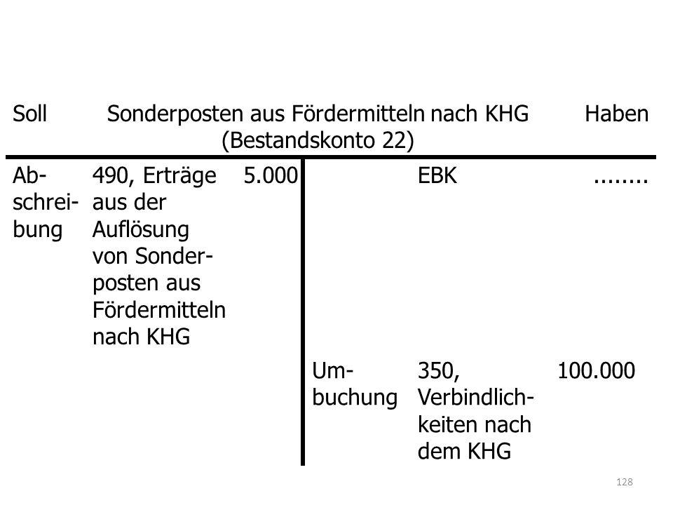 Sonderposten aus Fördermitteln nach KHG (Bestandskonto 22)