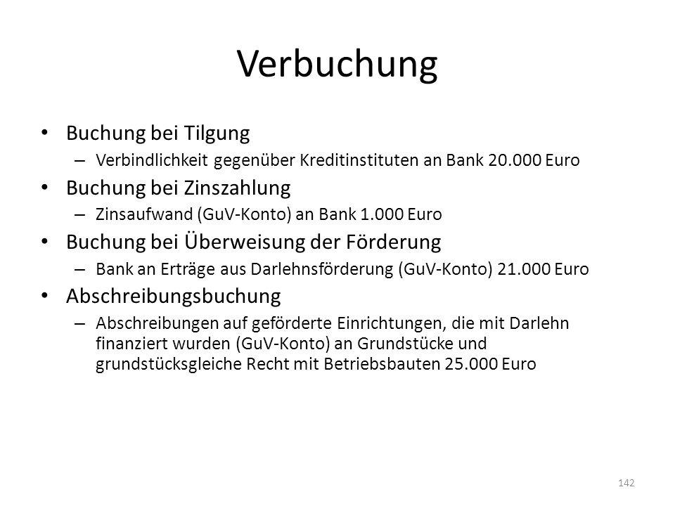 Verbuchung Buchung bei Tilgung Buchung bei Zinszahlung