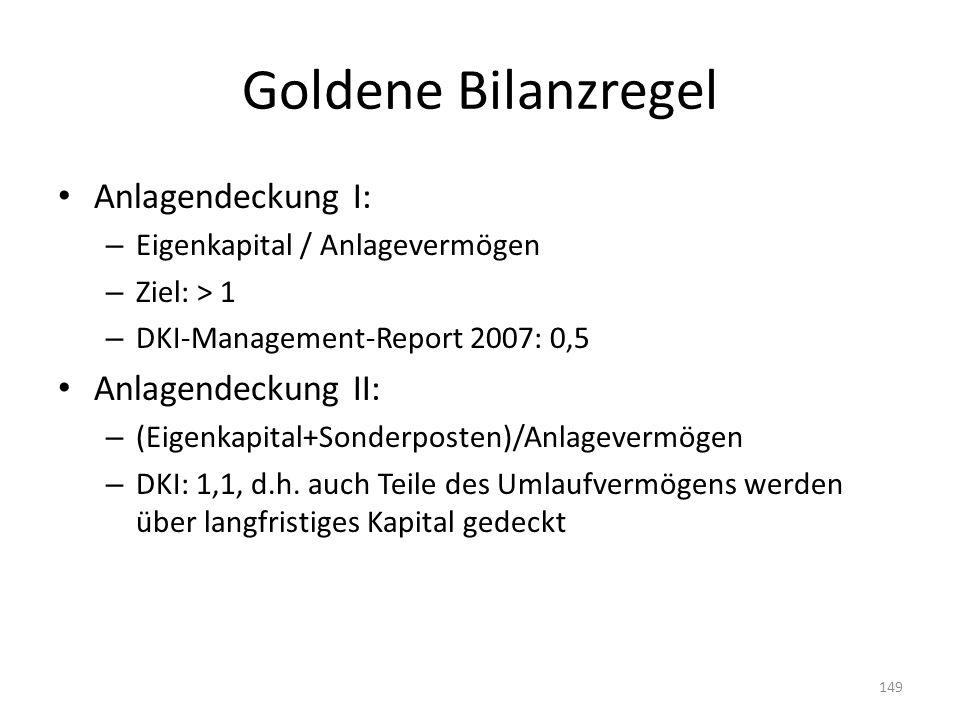 Goldene Bilanzregel Anlagendeckung I: Anlagendeckung II: