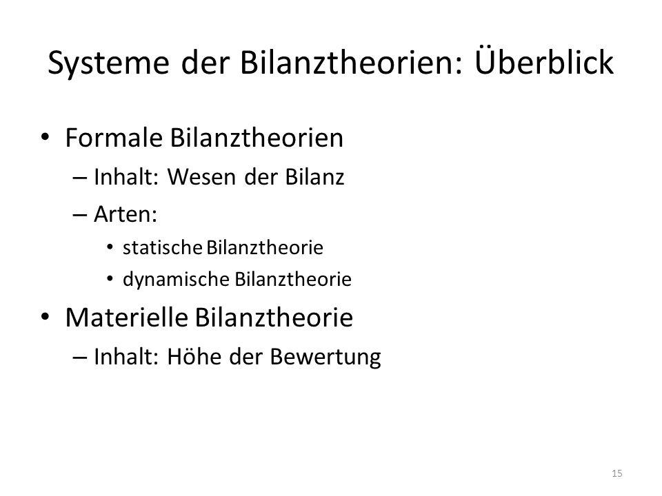 Systeme der Bilanztheorien: Überblick
