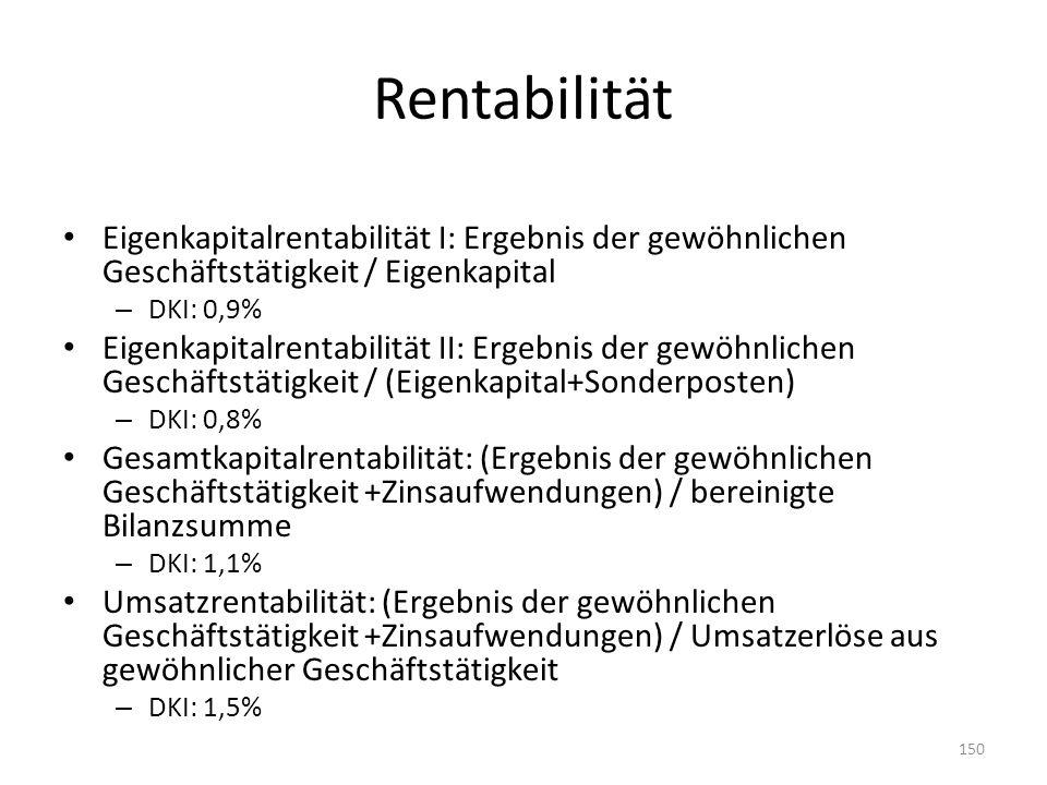 Rentabilität Eigenkapitalrentabilität I: Ergebnis der gewöhnlichen Geschäftstätigkeit / Eigenkapital.