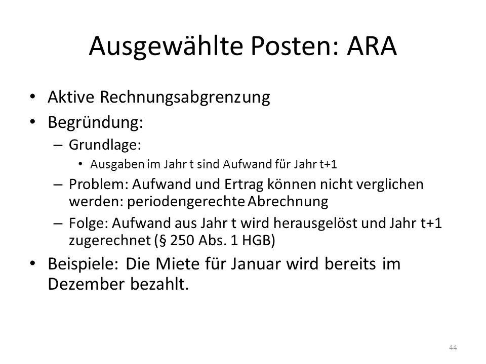 Ausgewählte Posten: ARA