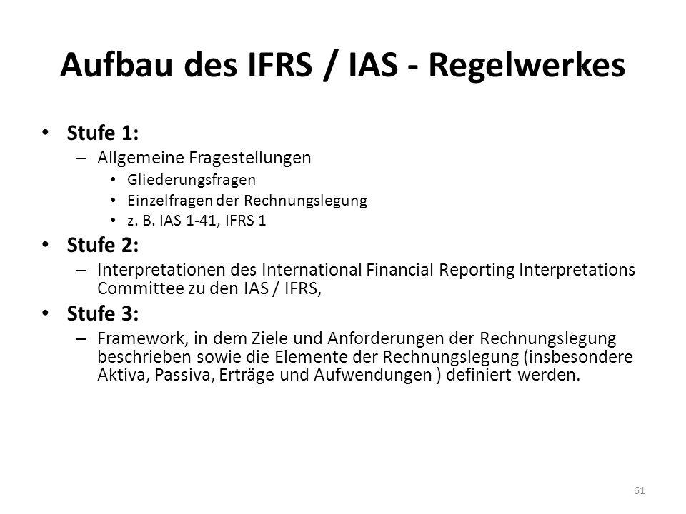 Aufbau des IFRS / IAS - Regelwerkes