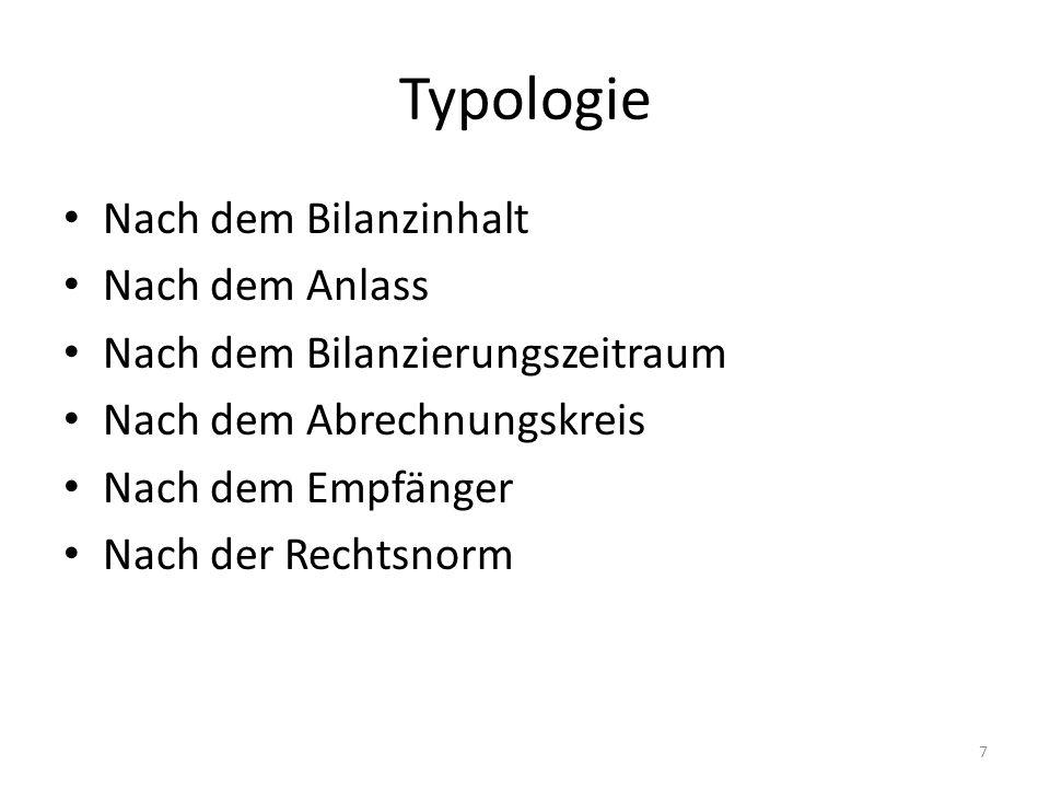 Typologie Nach dem Bilanzinhalt Nach dem Anlass
