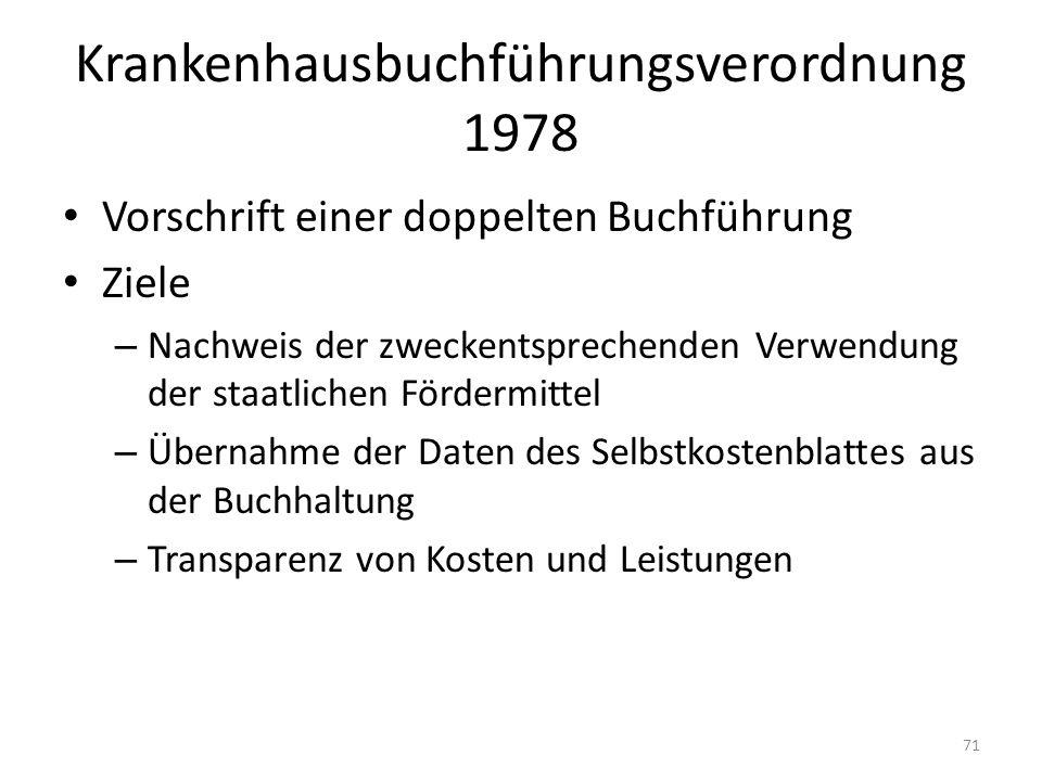 Krankenhausbuchführungsverordnung 1978