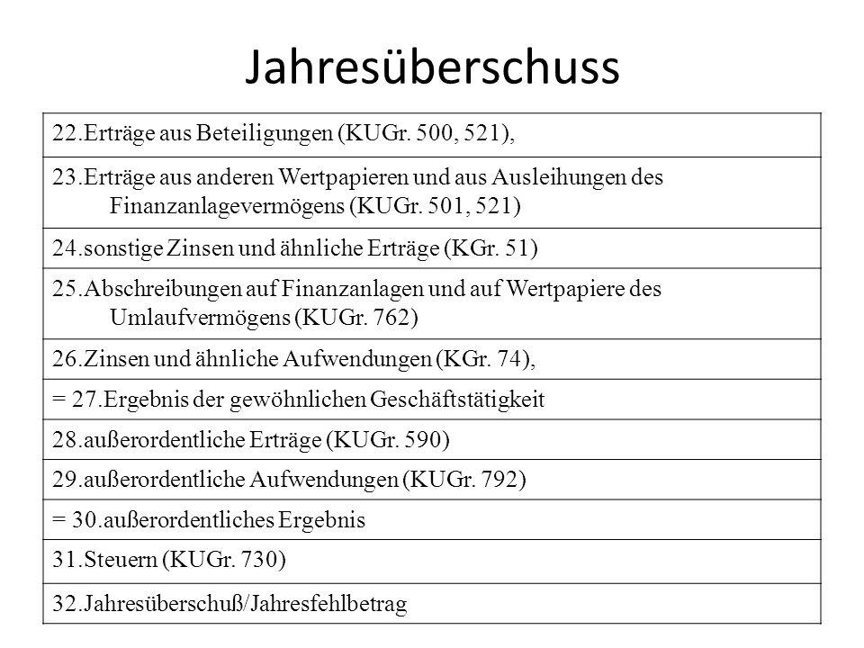 Jahresüberschuss 22.Erträge aus Beteiligungen (KUGr. 500, 521),