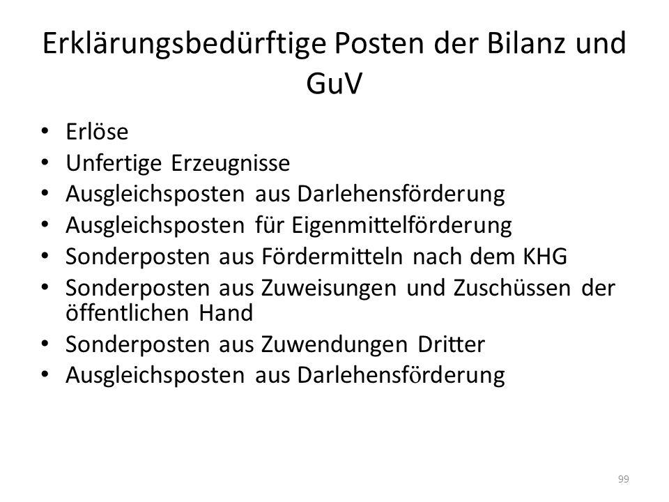 Erklärungsbedürftige Posten der Bilanz und GuV