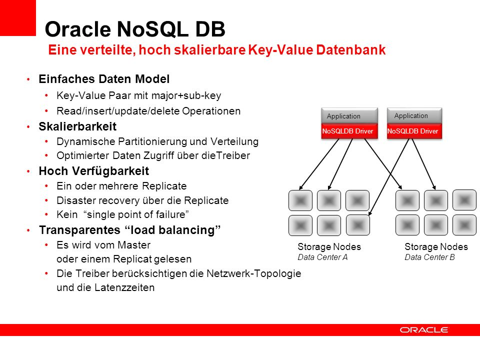 Oracle NoSQL DB Eine verteilte, hoch skalierbare Key-Value Datenbank