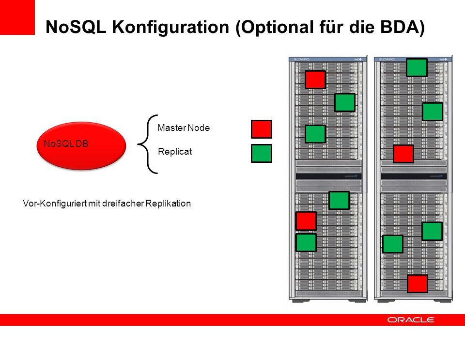 NoSQL Konfiguration (Optional für die BDA)