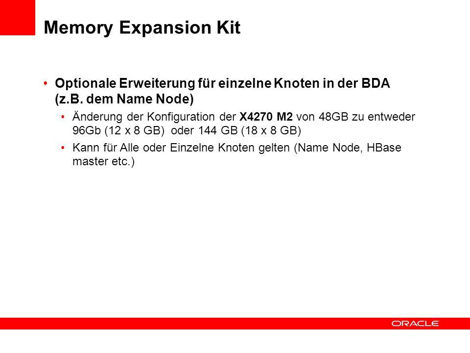 Memory Expansion Kit Optionale Erweiterung für einzelne Knoten in der BDA (z.B. dem Name Node)