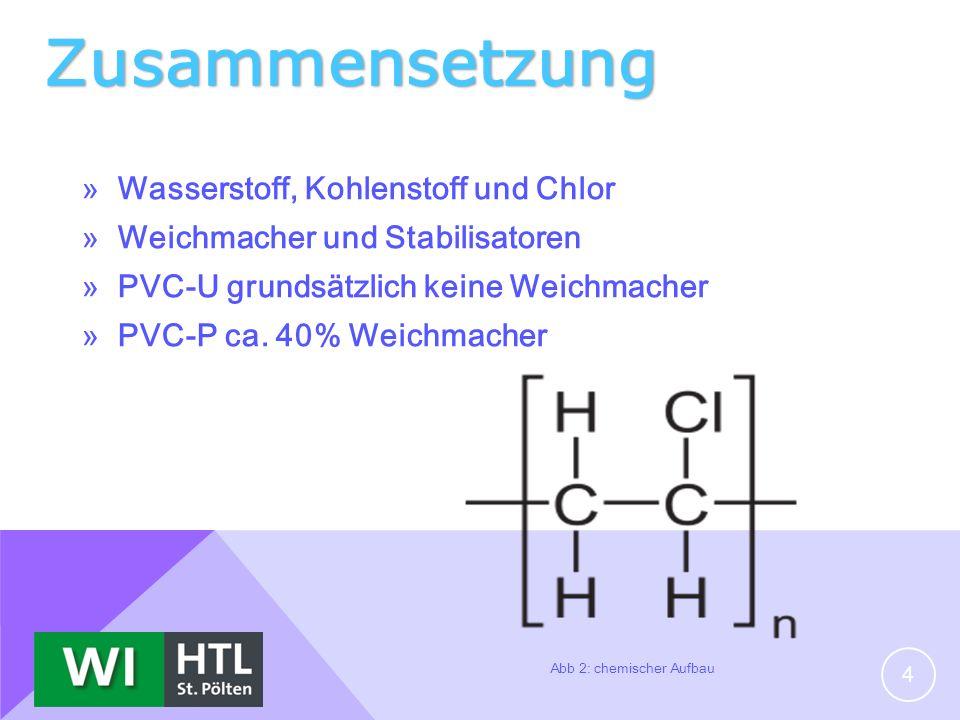 Zusammensetzung Wasserstoff, Kohlenstoff und Chlor